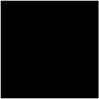 Atelier Géomancie, l'oracle de la terre